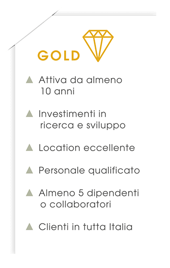 TabPE-gold