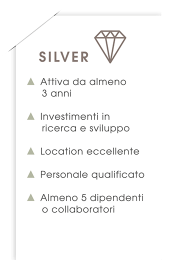TabPE-silver
